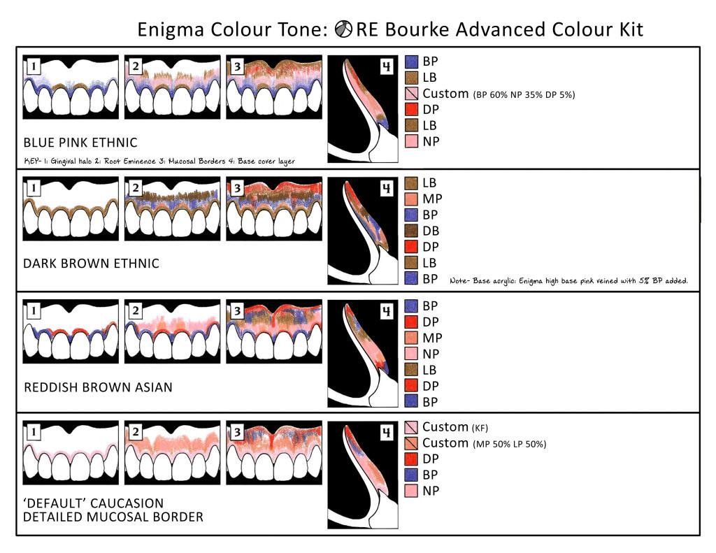 Enigma_color_kit_advanced
